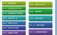 网站结构优化(下)网站诊断